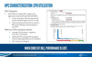 HPC应用程序高性能分析及如何使用系统资源的可操作性洞察