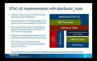 利用英特尔TBB进行资源计算