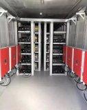 国内1MW/7MWh梯次储能项目进入商业化运营阶...