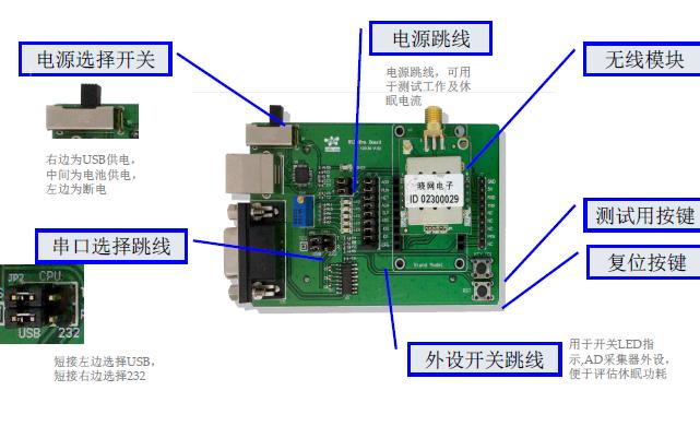zigbee无线组网协议栈Cellsnet快速使用指南