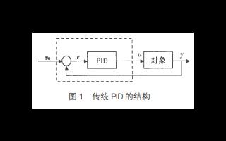 """PID有什么优缺点和设计""""自抗扰控制"""" 技术需要使用的资料免费下载"""