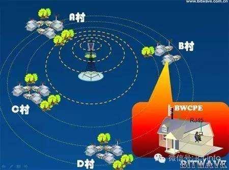 WTTx携手Infoma和GT共同分析和讨论了家...