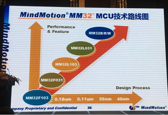 物联网的出现 带动了32位MCU的迅速发展