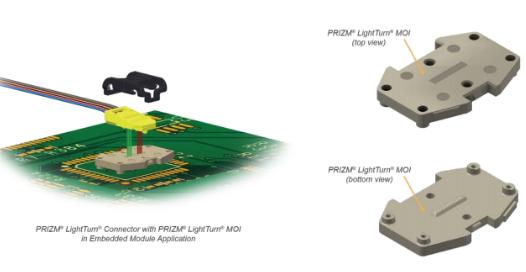 PRIZM LightTurn机械光学接口针对2...