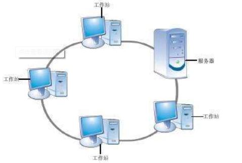 网络协议有那些网络协议词典详细资料免费下载
