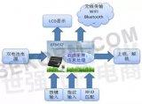 芯科科技为智能门锁控制系统提供核心解决方案