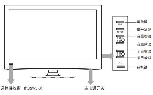 海信LED26K11液晶电视产品使用说明书免费下载