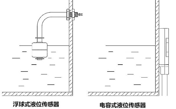 电容式液位传感器比浮球式可靠在哪里