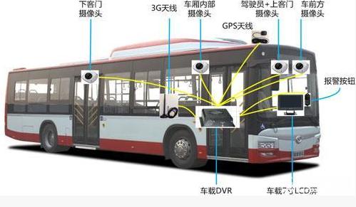 应急管理部表示 要完善公交车、长途客车驾驶员安全防护设施