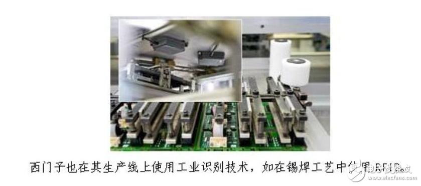 工業生產中RFID和二維碼的應用