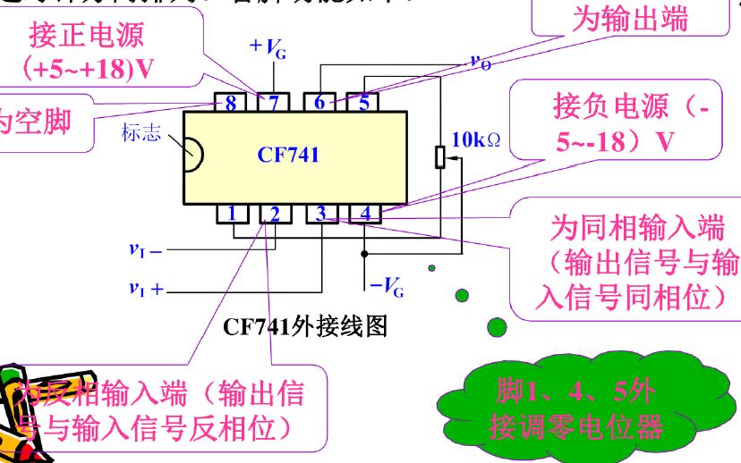 集成运算放大器基本运算电路实验之正弦波发生电路的设计实验概述