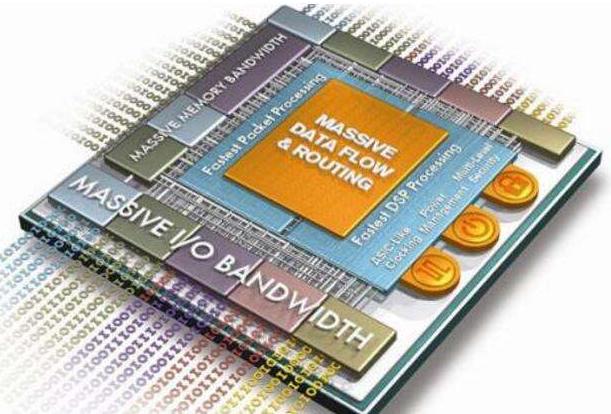 要想玩转FPGA  就必须要学会如何利用这些单元...