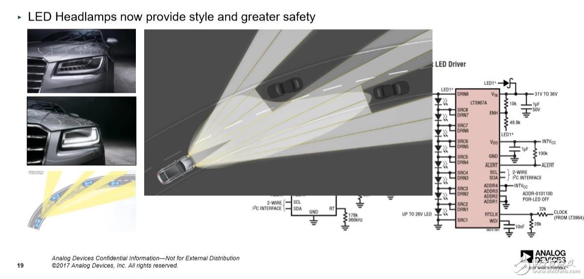 奥迪A8所采用的ADI汽车照明安全技术