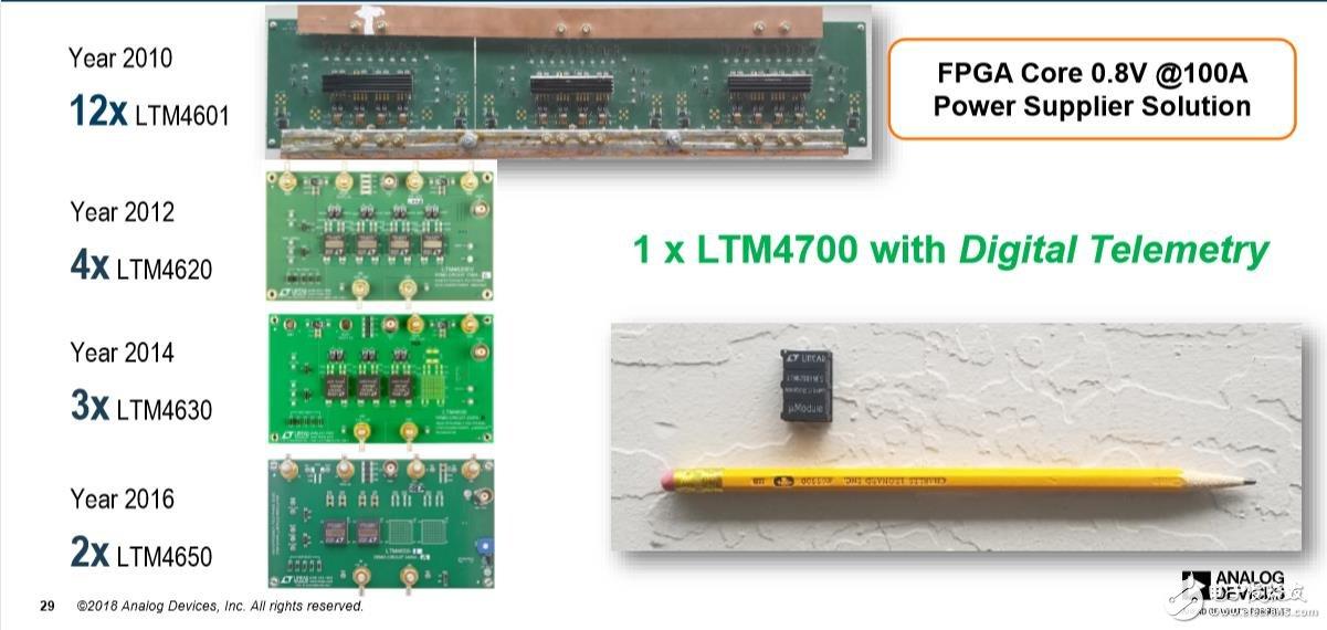 LTM4700只有拇指大小,厚度约和铅笔一样