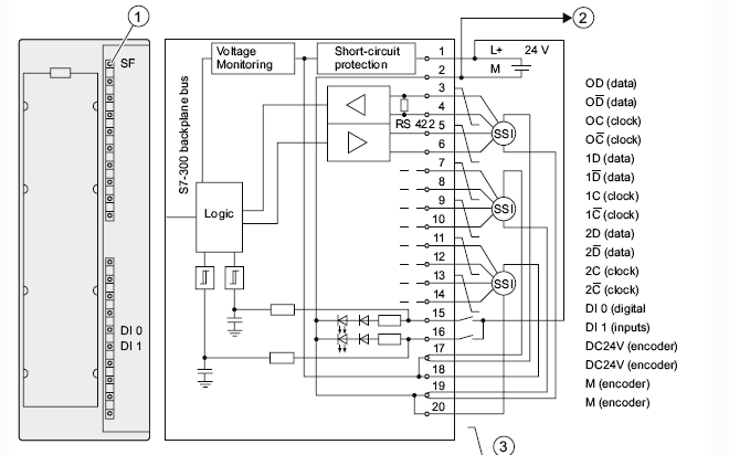 西门子s7-200和s7-300 plc的cad接线图详细资料免费下载
