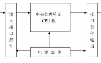 PLC入门学习基础教程之PLC的介绍和使用的实例资料说明