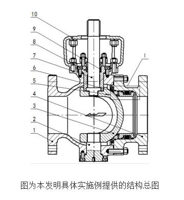 防卡防堵耐磨球阀的原理及设计