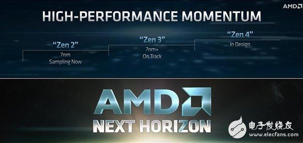 AMD首次披露第四代架构Zen4 发布时间至少在2021年