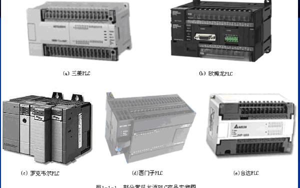 三菱可编程控制器的安装与连接的教程免费下载