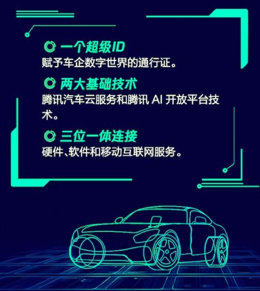 腾讯推出TAI汽车智能系统  可以理解为AI i...