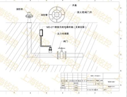 基于MD-S271智能无线传感在消火栓系统中的安装方法解析