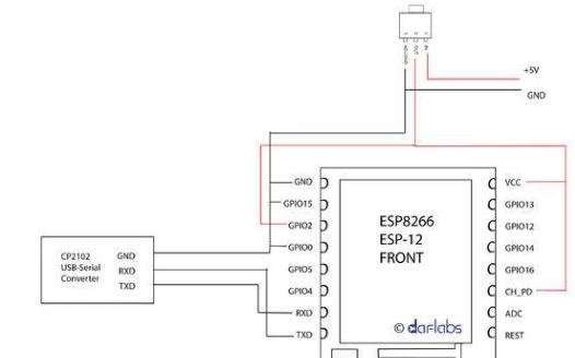ESP8266 NONOS SDK固件升级的详细资料合集免费下载