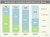 2018年3季度玻璃后盖已经达到47%的中国手机...