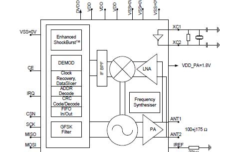 nRF24L01单芯片无线电收发器数据手册和测试仪电源资料合集免费下载