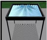 详细分析光学相控阵LiDAR