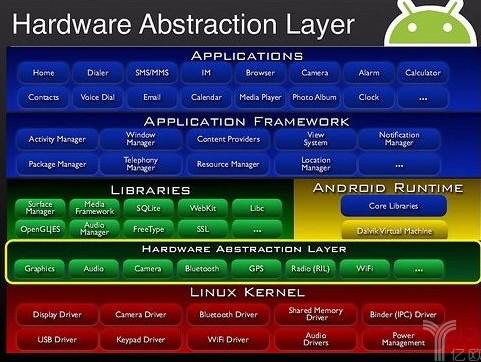 什么是物联网时代的操作系统