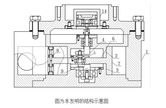 悬浮单转子气体流量计的原理及设计