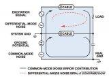 如何远程激励负载或传感器
