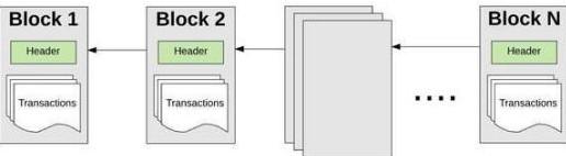 基于区块链技术的去中心化服务平台RLZ公信链介绍