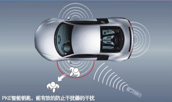 单触型传感器与划擦型传感器的工作原理和实际应用