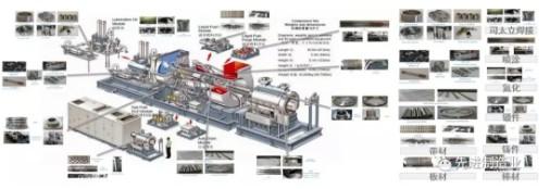 数字云工厂建设的应用价格与实际的挑战