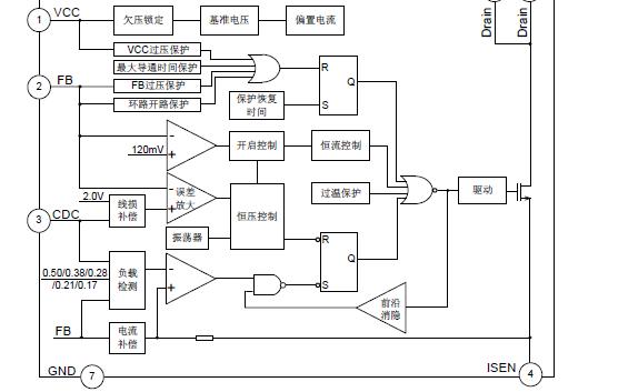 SD8583S内置高压MOS管功率开关的原边控制开关电源的数据手册免费下载