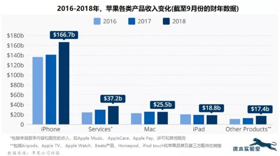 从硬件到软件 这是智能手机市场长期发展不可违逆的大趋势