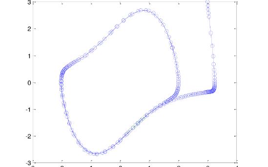 Matlab在常微分方程求解中有什么作用详细应用资料说明