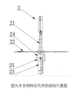 感应式电能表的原理及设计
