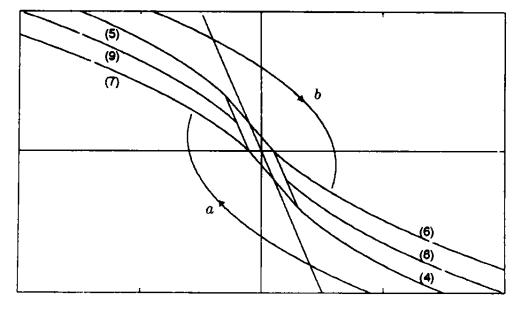 如何构造出离散形式的跟踪微分器详细资料概述