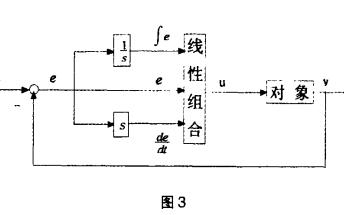 自抗扰控制技术产生的过程和子技术函数的详细介绍