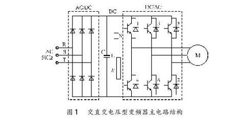 淺談有源電力濾波器在供電電網中諧波的治理
