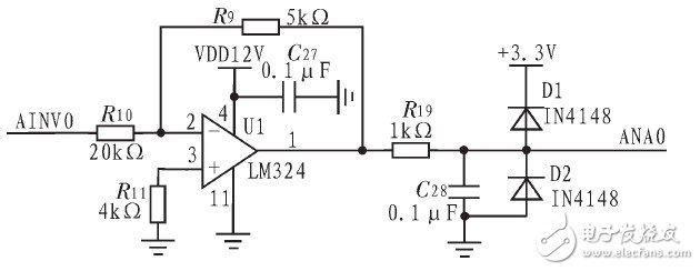采用ARM9处理器和GPRS模块设计通用远程监测终端系统