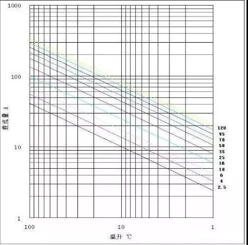 创新的电动汽车设计对高压电缆和系统组件提出了新的...