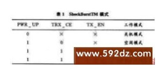 单片机无线传输系统的设计及nRF905无线收发模...