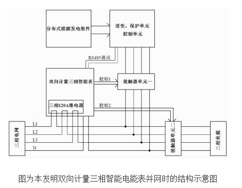 双向计量三相智能电能表的原理及设计