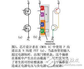关于模拟开关和多路复用器知识浅析