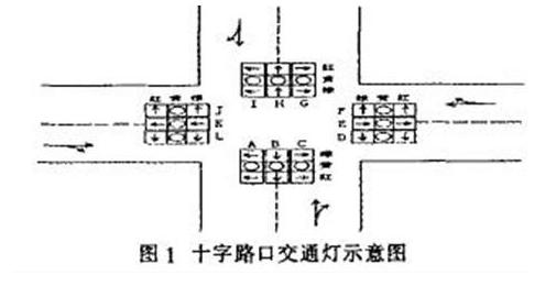 关于红绿灯当中使用PLC的控制方法