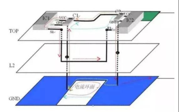 高速PCB电路设计的回流路径图文详细资料分析