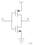 Verilog 99题:画出CMOS三态缓冲器的电路原理图